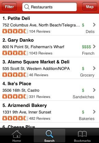 How Yelp Could Help Save Millions in Health Care Costs