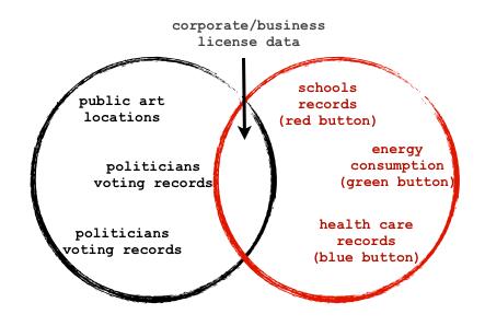 open-vs.-pers-details