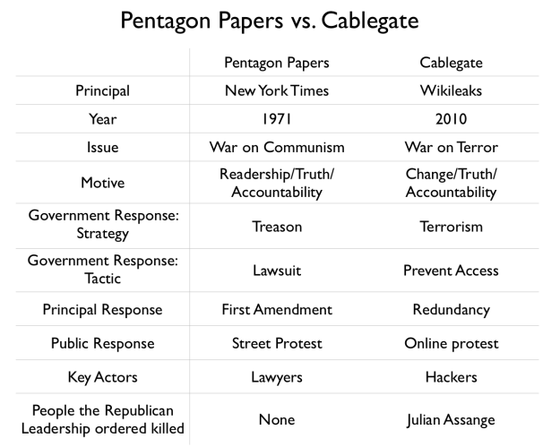 PP-vs-Cable-Gate