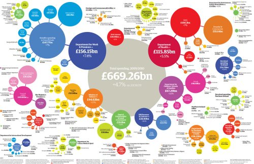 Public-spending-graphic-0051
