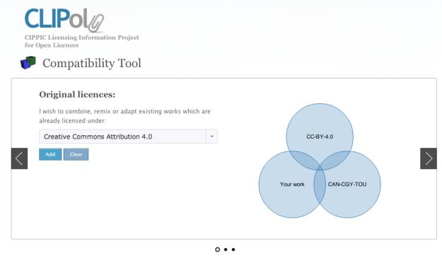 CLIPol compatibility
